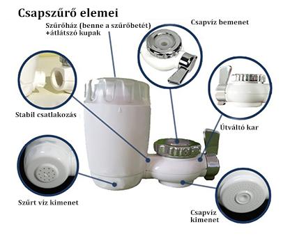 CleanLife kerámiaszűrős csapszűrő