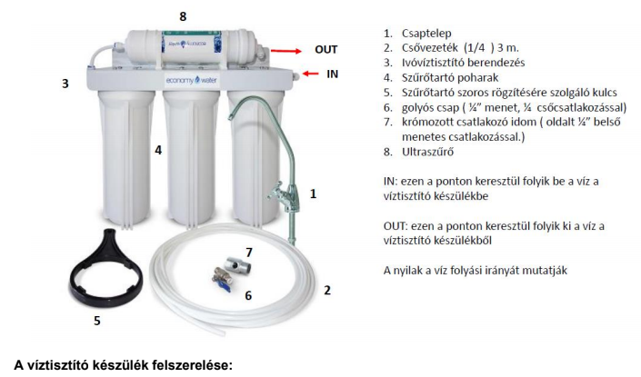 Vízszűrő berendezés Economy Water 3- lépcsős.