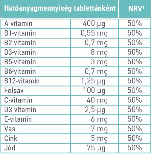 Cukormentes Multivitamin Gyermekeknek gyümölcs ízű rágótabletta 70-db
