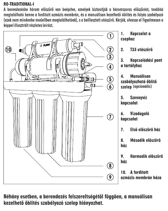 Vízszűrő berendezés Economy Water direkt átfolyós (RO-Traditional 360 GPD)