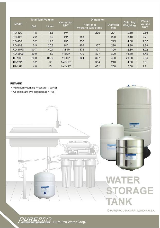 Víztisztító tartály RO-120 -6 literes